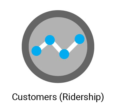 dashboard-panels-ridership
