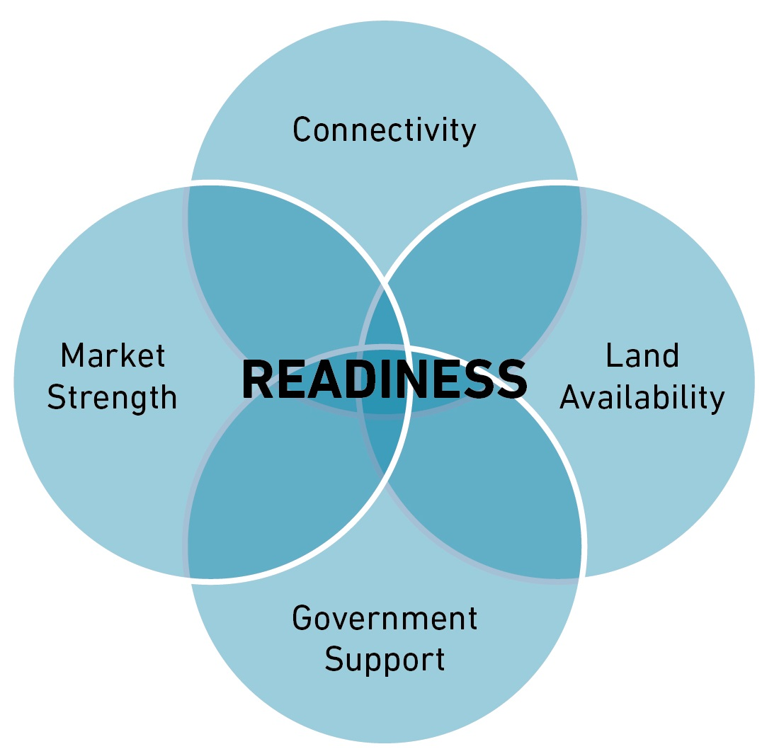 about-tod-readiness